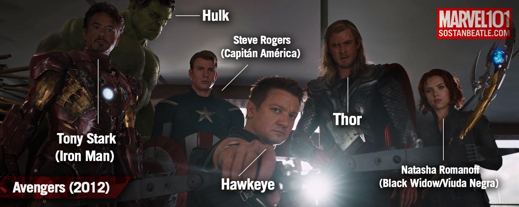 avengers2012
